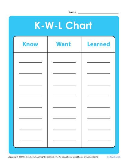 Kindergarten_KWL_Chart