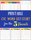 Printable CVC Word List Chart for all 5 Vowels