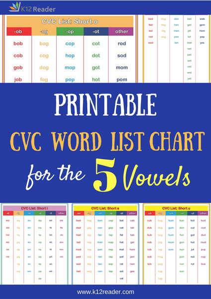 Printable CVC Word List Chart