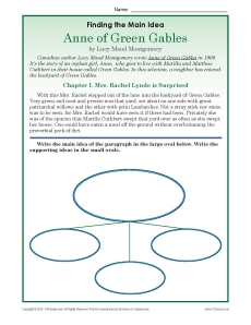 Main idea and Supporting Details - Anne of Green Gables