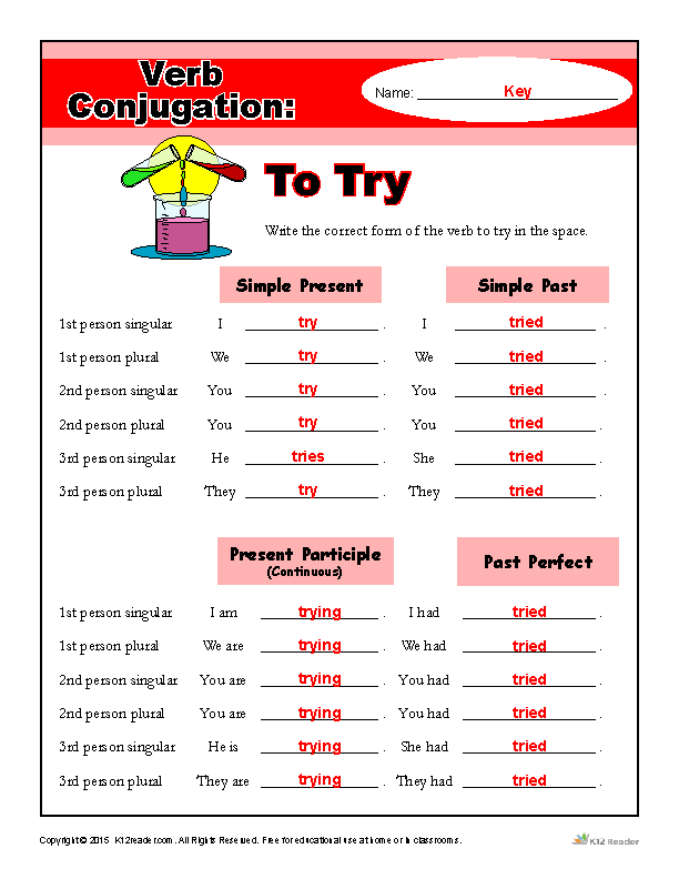 Verb Conjugation Worksheet - To Try