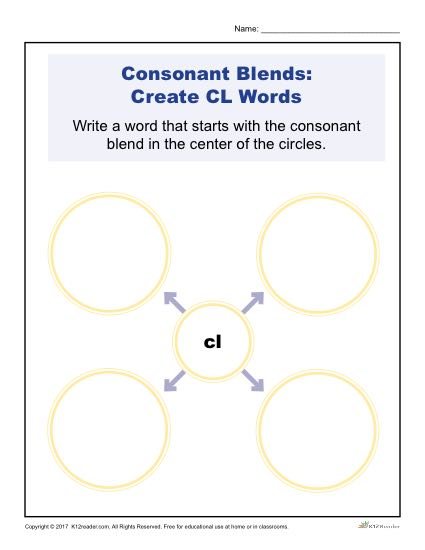 Consonant Blends Worksheet Activity - Create CL Words