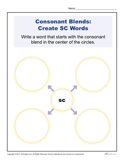 Consonant Blends Worksheet Activity - Create SC Words