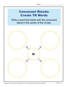 Consonant Blends Worksheet Activity - Create TR Words