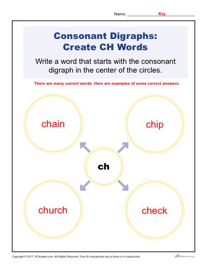 Consonant Digraphs Worksheet Activity - Create CH Words
