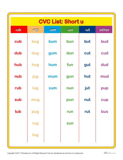 Free Printable CVC Word List Chart - Short U