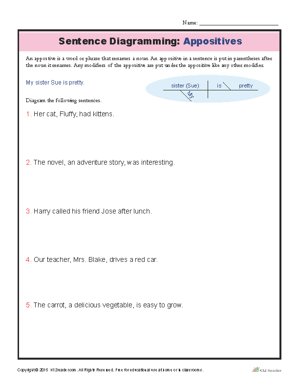 How to Diagram Appositives - Sentence Diagramming Worksheet