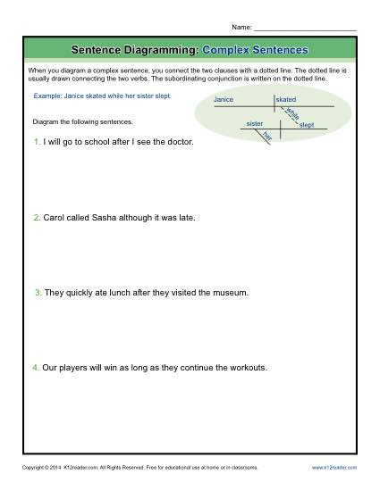 Diagramming Complex Sentences - Free, Printable Worksheet Lesson Activity