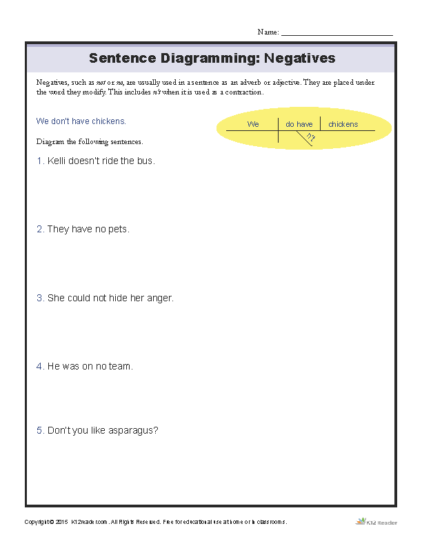 Sentence Diagramming Worksheet: Negatives