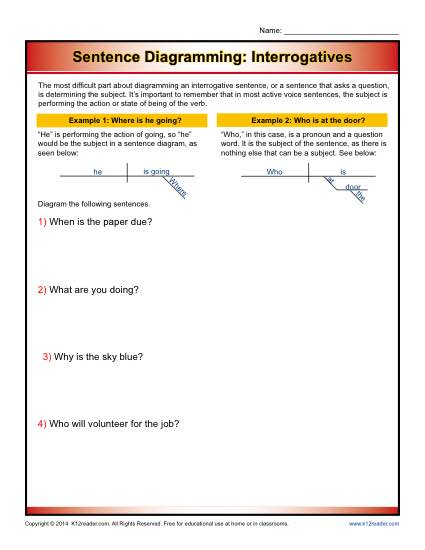 Diagramming Sentences - Interrogatives - Printable Worksheet Lesson Activity