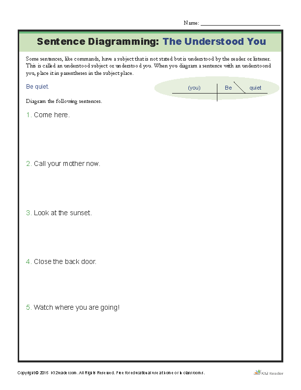 Sentence Diagramming Subject Complements Free Printable Worksheet