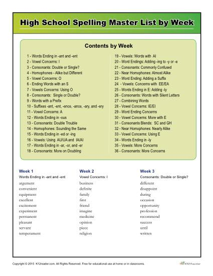 k12reader high school spelling words master list by week. Black Bedroom Furniture Sets. Home Design Ideas