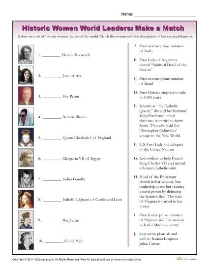 Women's History Month Worksheet | Historic World Leaders