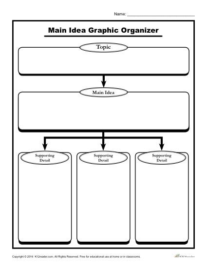 It's just a photo of Satisfactory Main Idea Graphic Organizer Printable