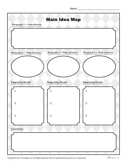 Main Idea and Supporting Details Graphic Organizer for Students