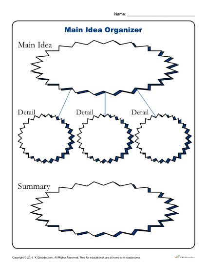 Main Idea and Supporting Details Graphic Organizer - Printable