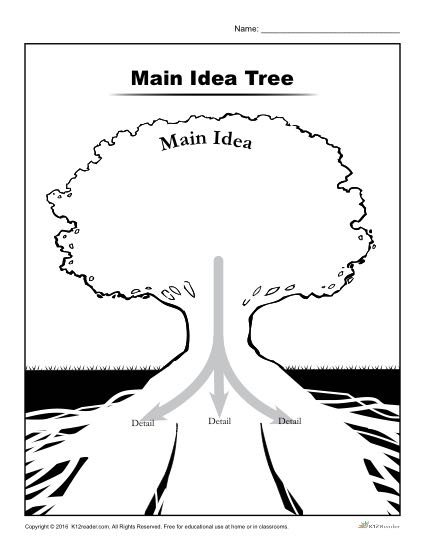 picture relating to Main Idea Graphic Organizer Printable known as Key Thought Tree Printable Major Notion Organizer Worksheet