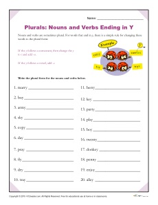 Spelling Rules - Plural Nouns and Verbs that End in Y