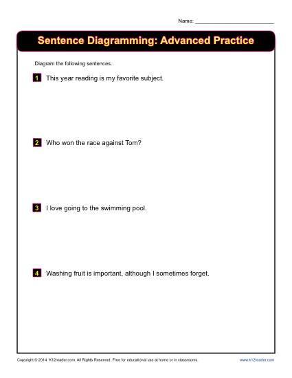 sentence diagramming  advanced practice