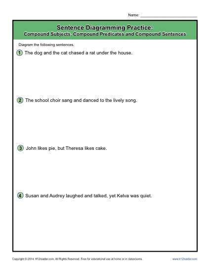 Sentence Diagramming Worksheet Practice Activity- Compound Subjects, Predicates and Sentences