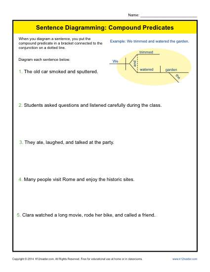 Sentence diagramming worksheets compound predicates sentence diagramming compound predicates ccuart Image collections