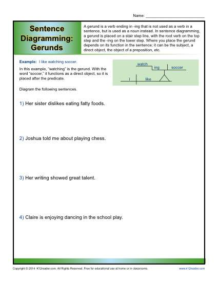 Gerunds Worksheet - Sentence Diagramming - Free, Printable Activity