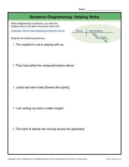 Sentence Diagramming - Helping Verbs - Free, Printable Worksheet Lesson Activity
