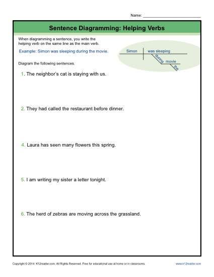 Sentence diagramming worksheets helping verbs sentence diagramming helping verbs ccuart Choice Image