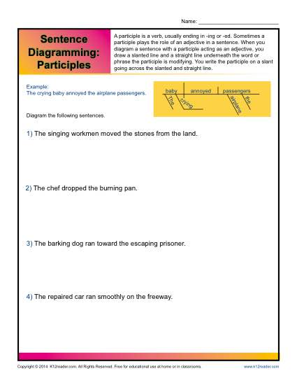 Sentence diagramming participles worksheets sentence diagramming participles ccuart Images