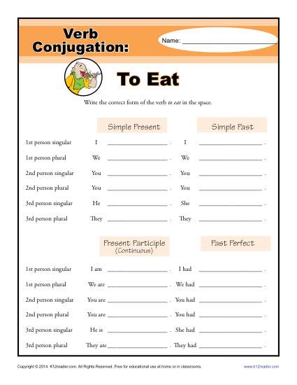 Verb Conjugation Worksheets - To Eat