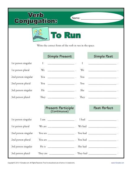 Verb Conjugation Worksheet - To Run