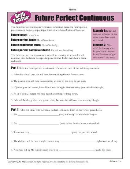 Future Perfect Continuous Verb Tenses Worksheet