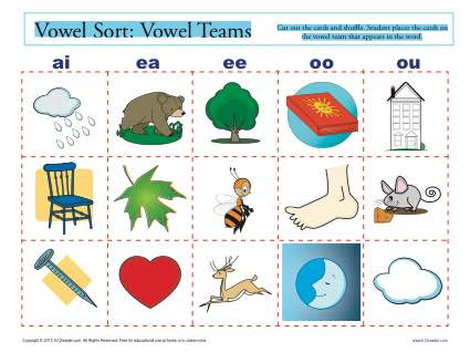 image about Printable Word Sorts referred to as Vowel Style: Vowel Groups Printable Vowel Worksheeets
